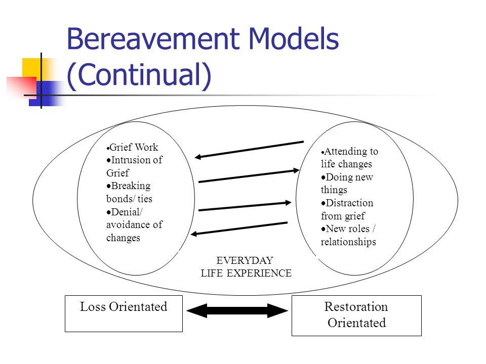 Bereavement Models (Continual)