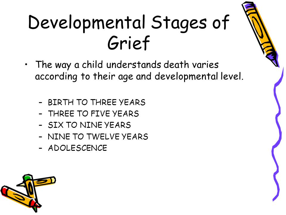 Developmental Stages of Grief