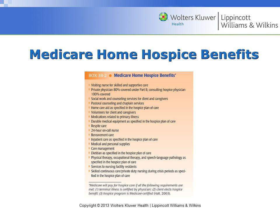 Medicare Home Hospice Benefits