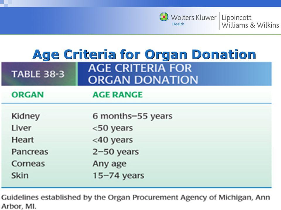 Age Criteria for Organ Donation