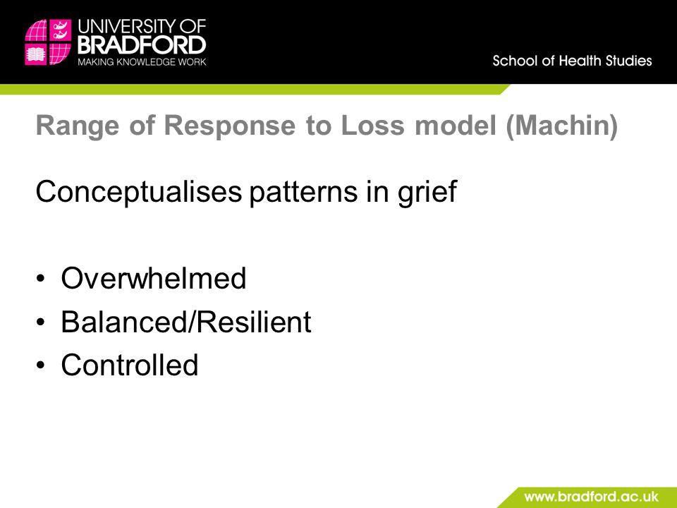 Range of Response to Loss model (Machin)