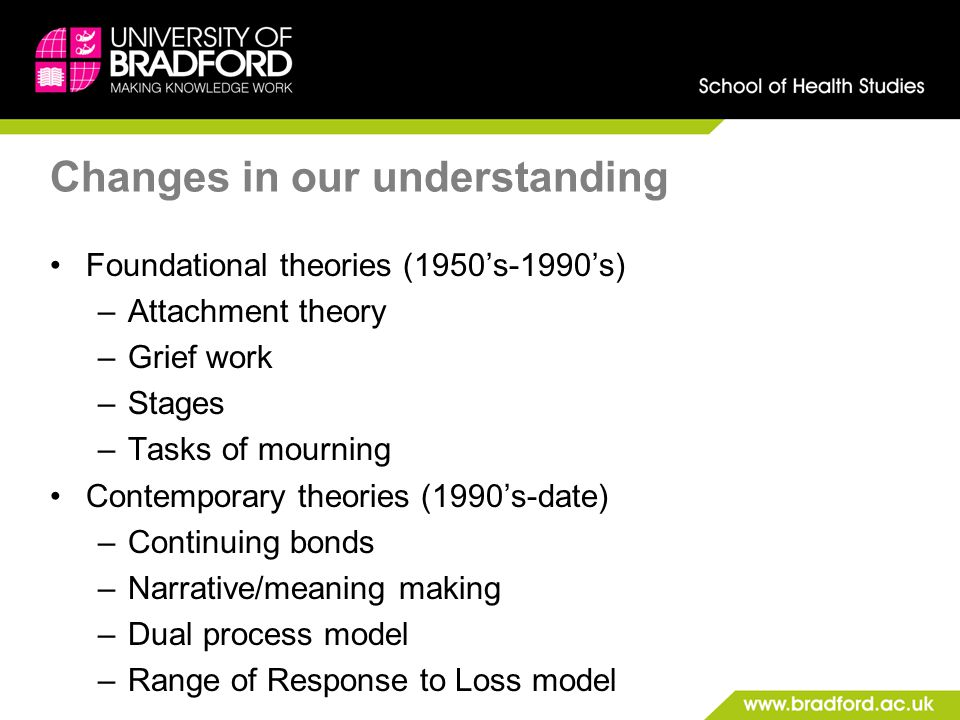 Changes in our understanding