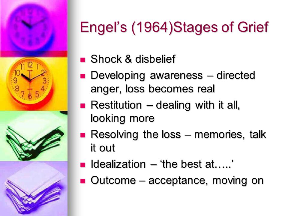 Engel's (1964)Stages of Grief