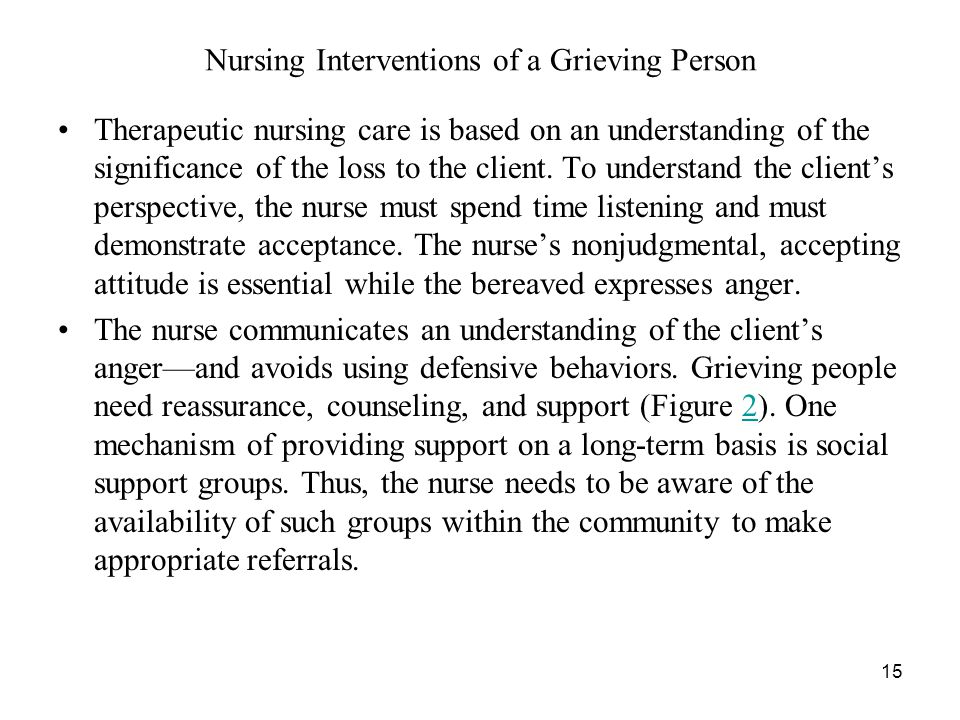 Nursing Interventions of a Grieving Person