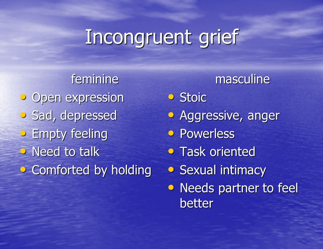 Incongruent grief feminine Open expression Sad, depressed