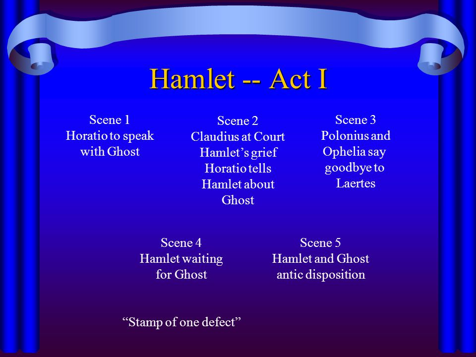 Horatio tells Hamlet about Ghost