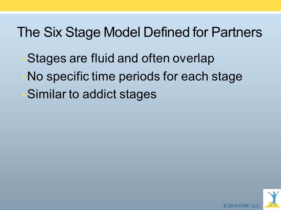 The Six Stage Model Defined for Partners