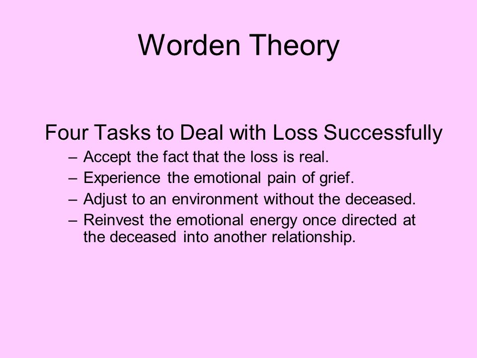 Worden Theory Four Tasks to Deal with Loss Successfully