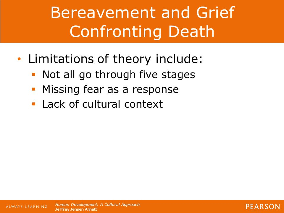 Bereavement and Grief Confronting Death