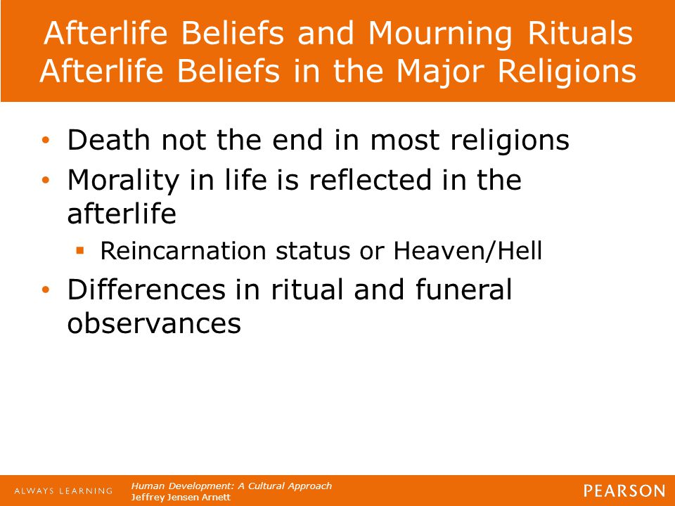 Afterlife Beliefs and Mourning Rituals Afterlife Beliefs in the Major Religions