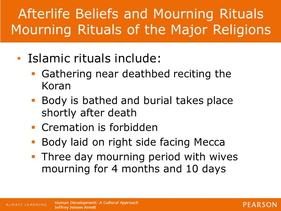 Afterlife Beliefs and Mourning Rituals Mourning Rituals of the Major Religions