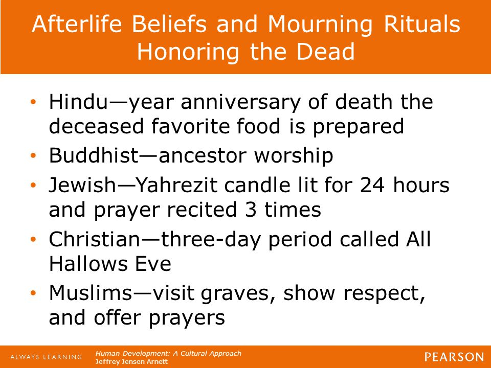 Afterlife Beliefs and Mourning Rituals Honoring the Dead