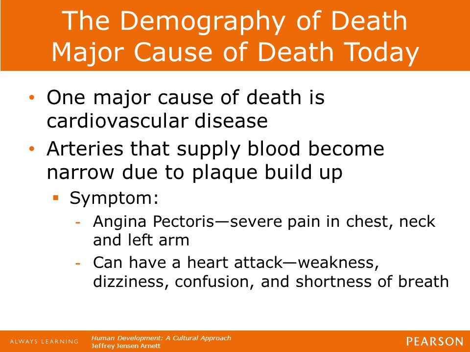 The Demography of Death Major Cause of Death Today
