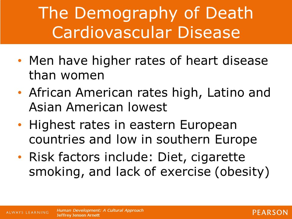 The Demography of Death Cardiovascular Disease