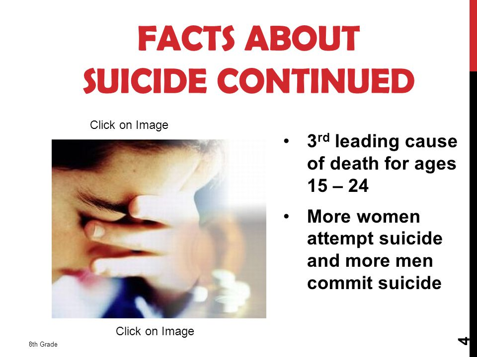FACTS ABOUT SUICIDE CONTinued