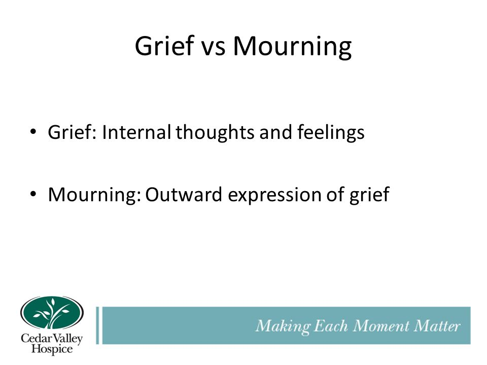Grief vs Mourning Grief: Internal thoughts and feelings