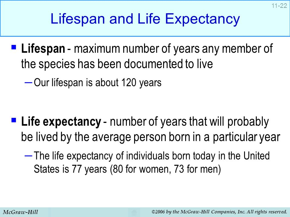 Lifespan and Life Expectancy