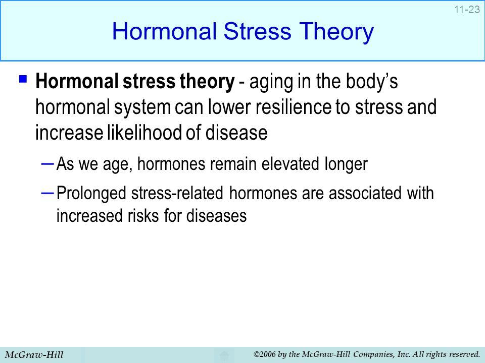 Hormonal Stress Theory
