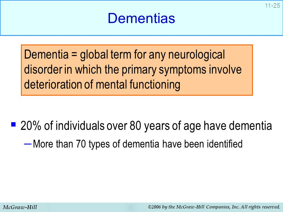 Dementias 20% of individuals over 80 years of age have dementia. More than 70 types of dementia have been identified.