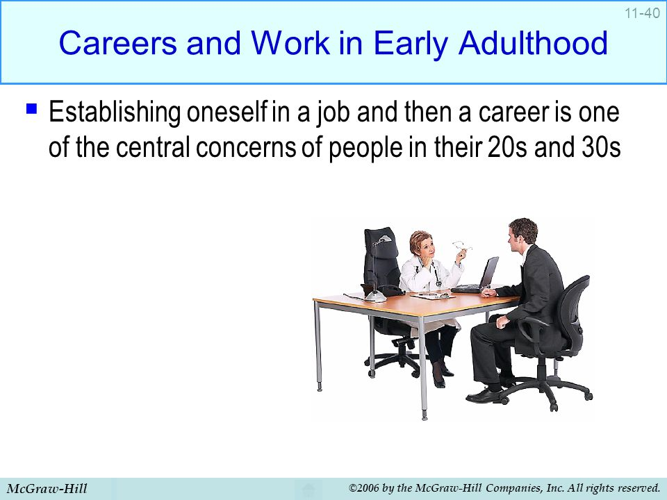 Careers and Work in Early Adulthood