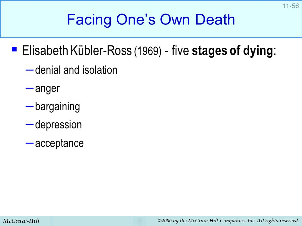 Facing One's Own Death Elisabeth Kübler-Ross (1969) - five stages of dying: denial and isolation. anger.
