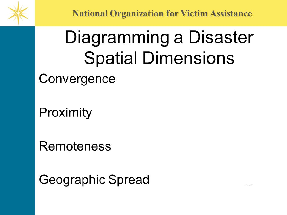 Diagramming a Disaster Spatial Dimensions