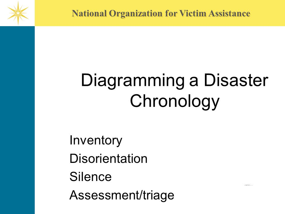 Diagramming a Disaster Chronology