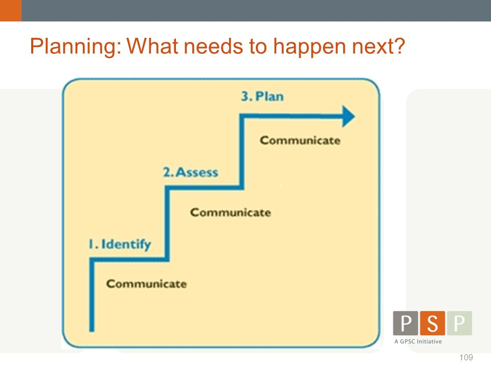 Planning: What needs to happen next