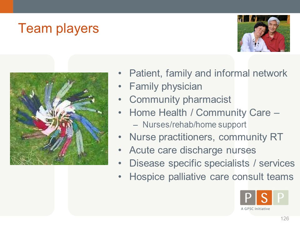 Team players Patient, family and informal network Family physician