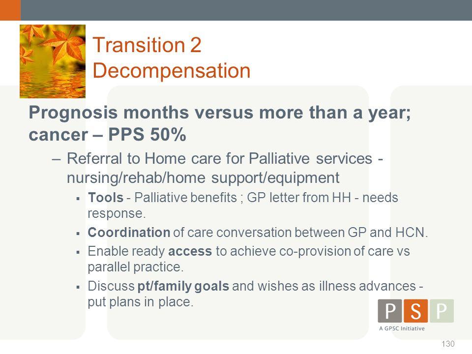 Transition 2 Decompensation