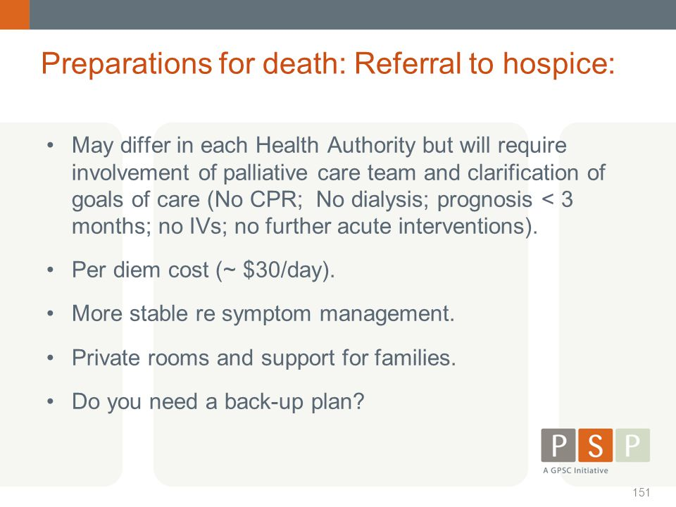 Preparations for death: Referral to hospice: