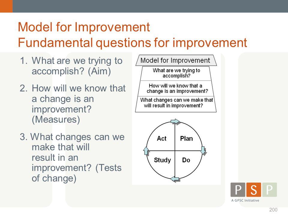 Model for Improvement Fundamental questions for improvement