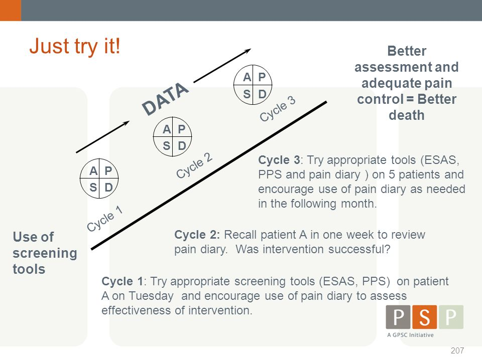 Better assessment and adequate pain control = Better death