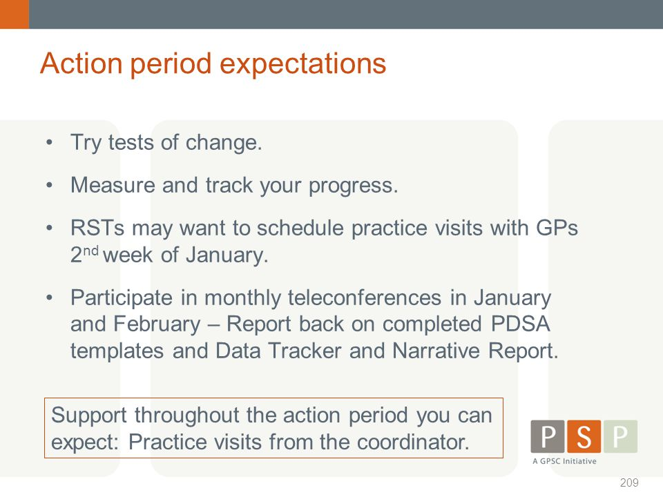 Action period expectations