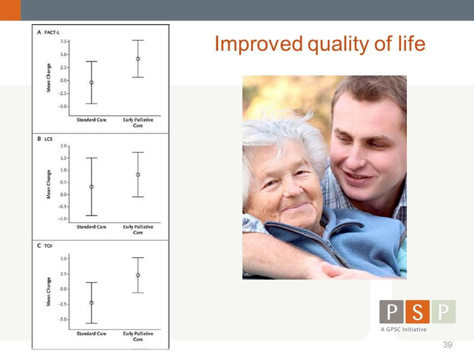Improved quality of life