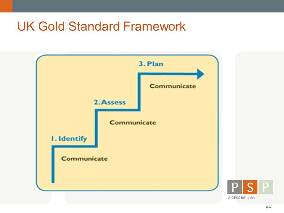 UK Gold Standard Framework