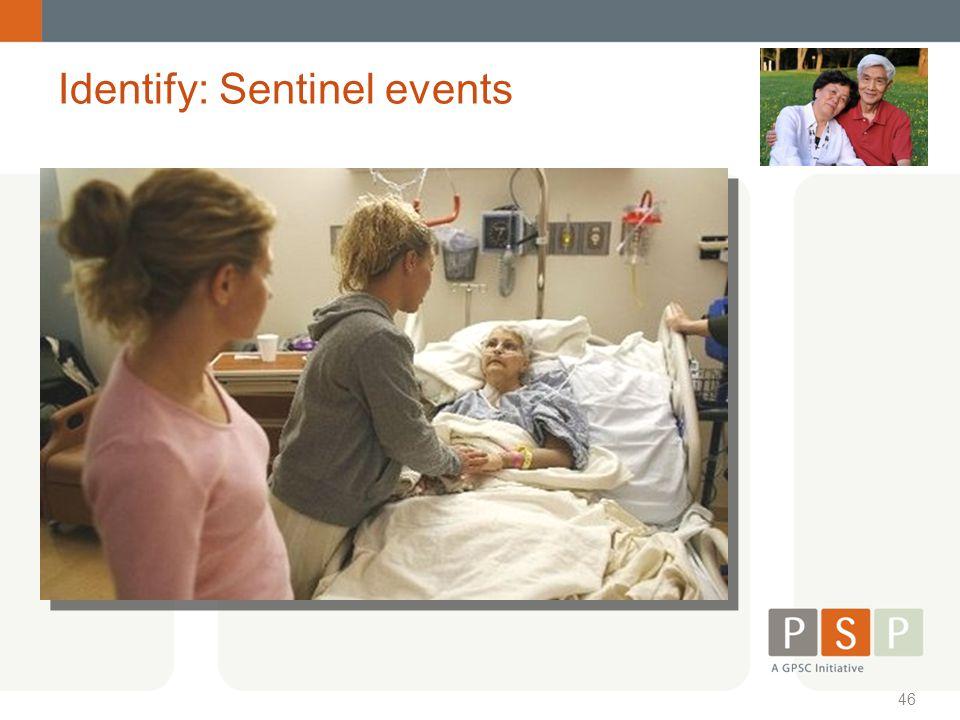 Identify: Sentinel events