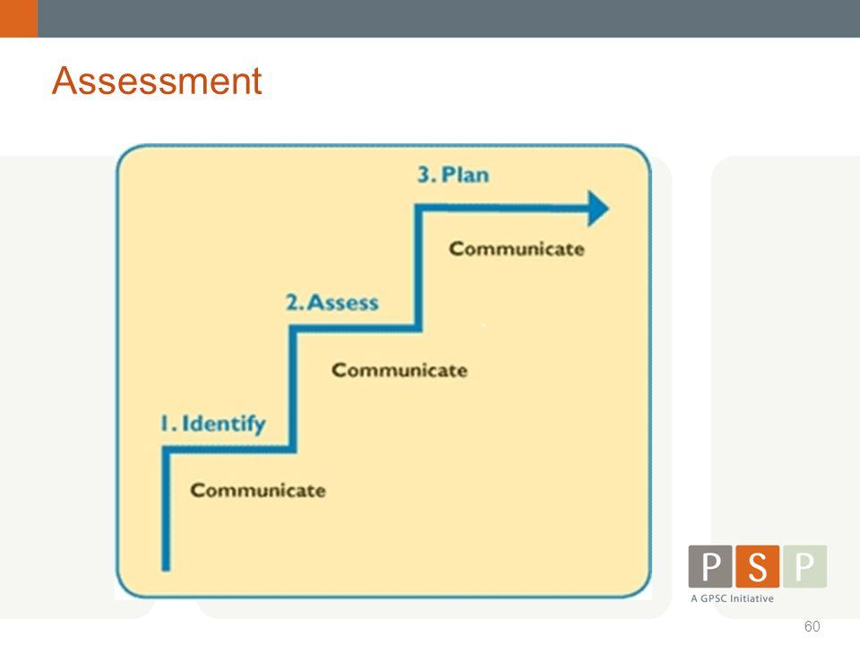 Assessment 60