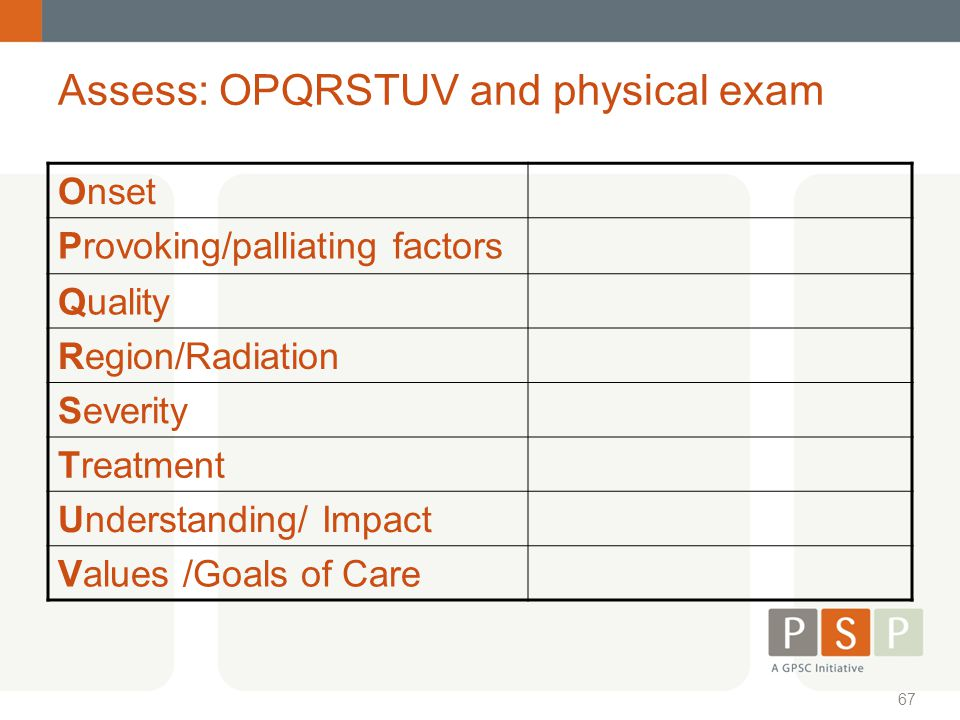 Assess: OPQRSTUV and physical exam