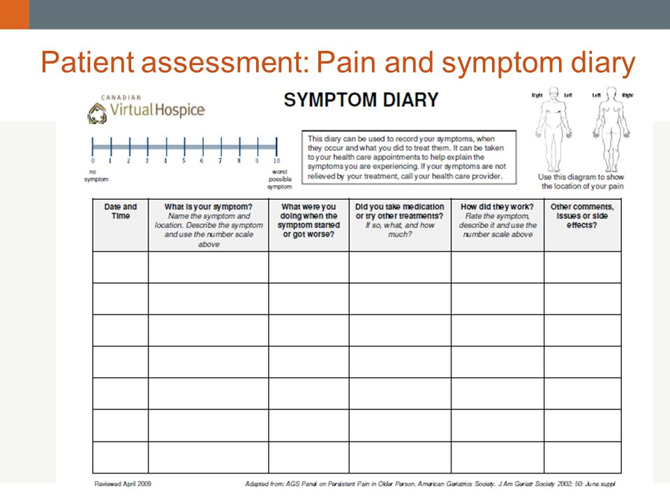 Patient assessment: Pain and symptom diary