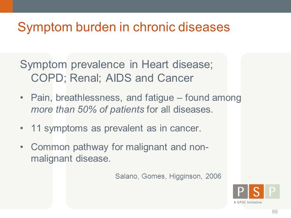 Symptom burden in chronic diseases