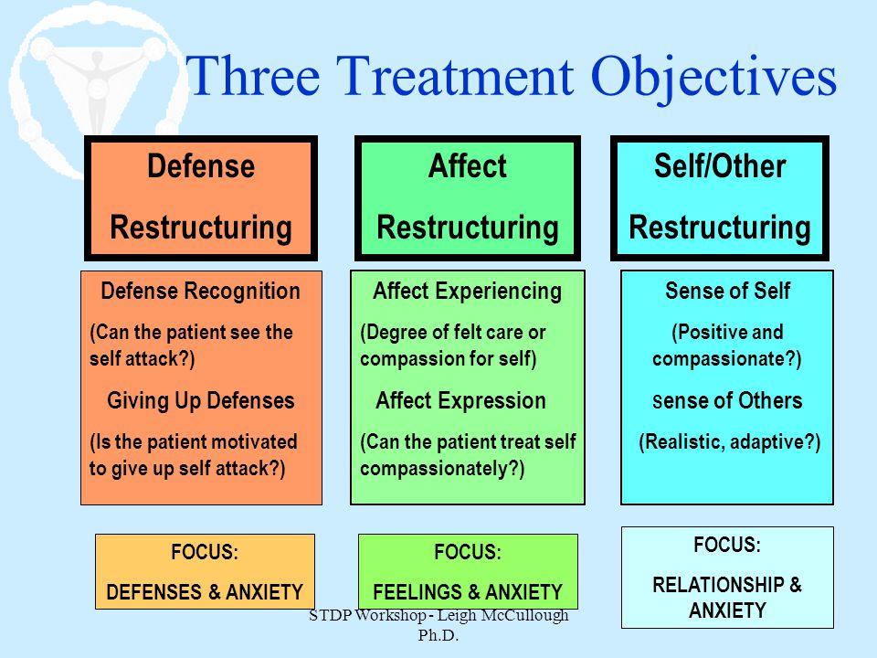 Three Treatment Objectives