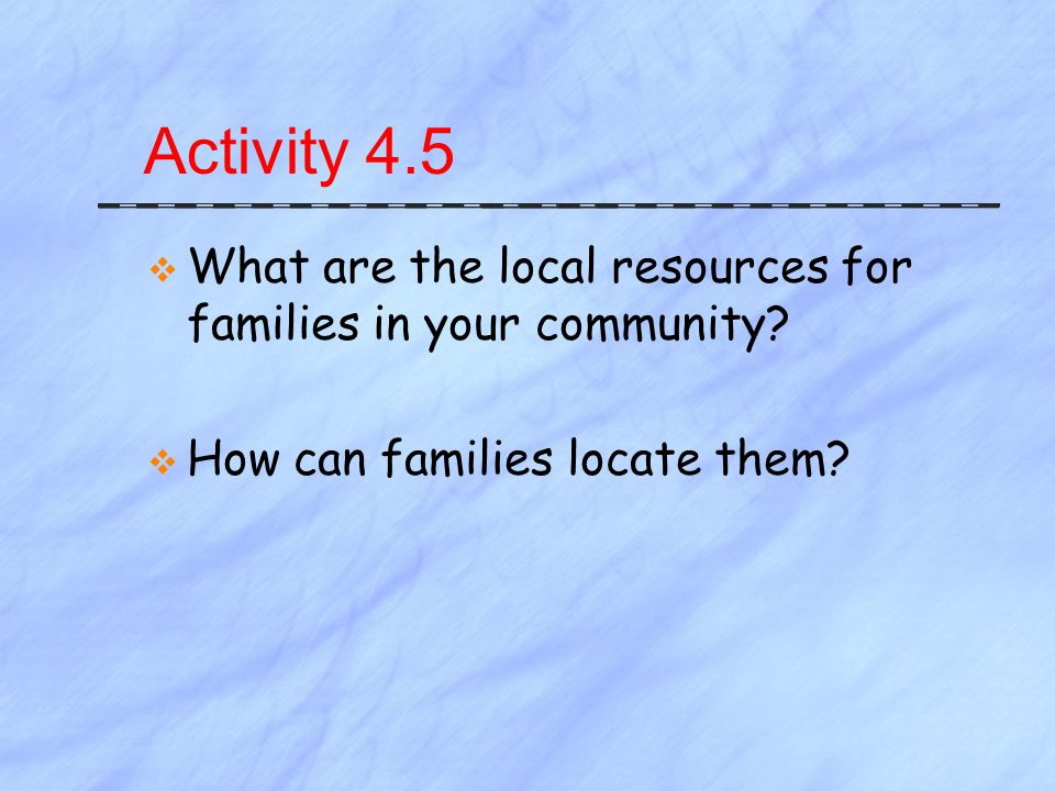 Activity 4.5 What are the local resources for families in your community.