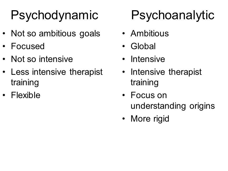 Psychodynamic Psychoanalytic