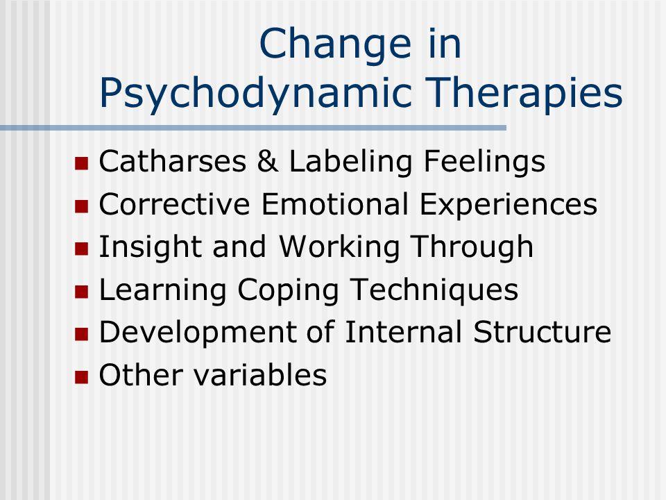 Change in Psychodynamic Therapies