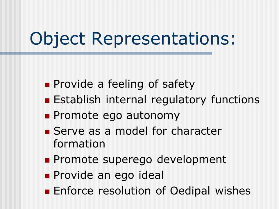 Object Representations: