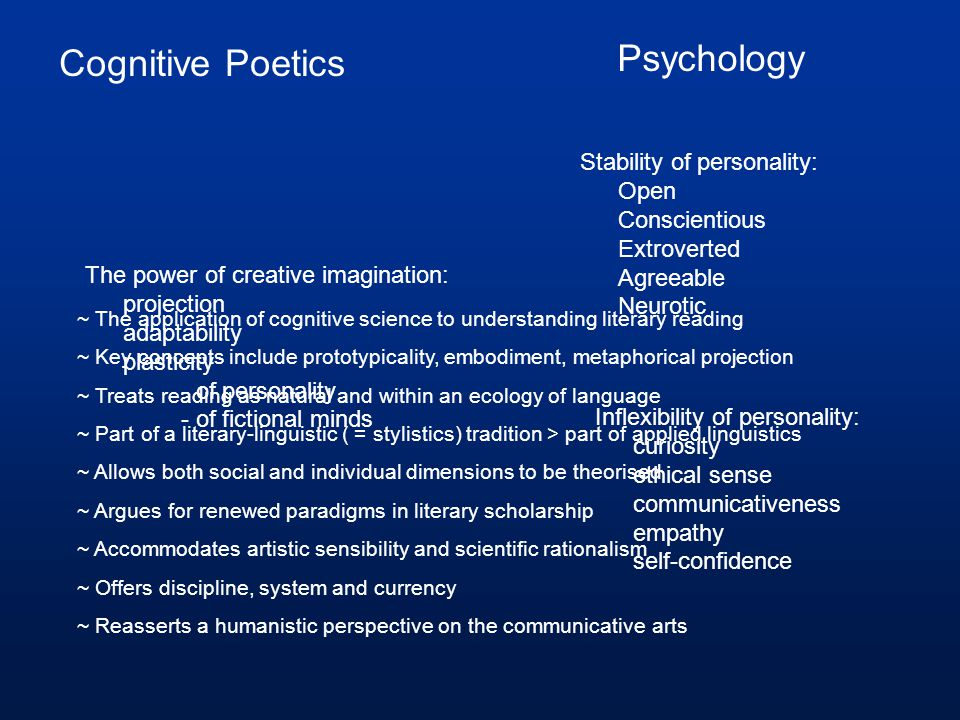 Psychology Cognitive Poetics Stability of personality: