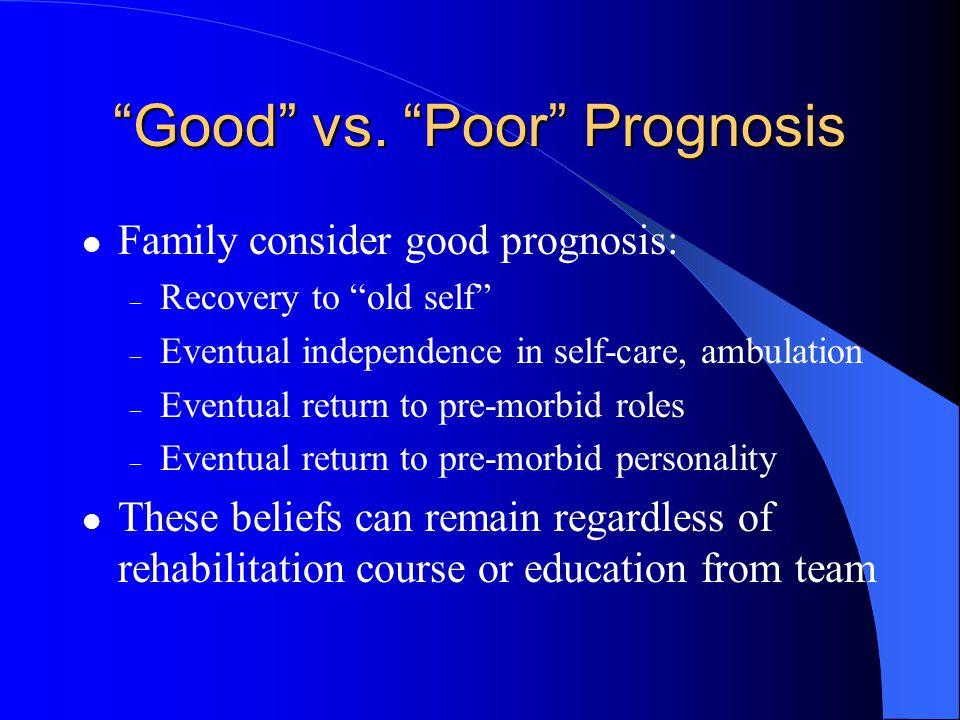 Good vs. Poor Prognosis