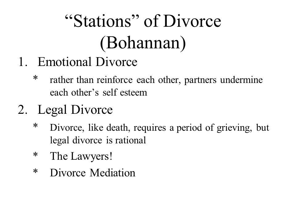 Stations of Divorce (Bohannan)