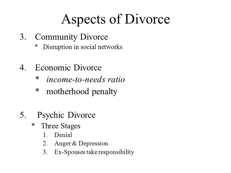 Aspects of Divorce 3. Community Divorce 4. Economic Divorce